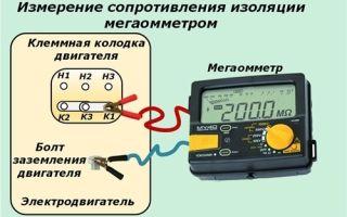 Что такое омметр?