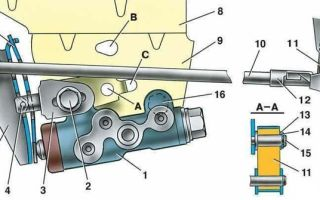Что такое регулятор давления тормозов? как его заменить? принцип работы!