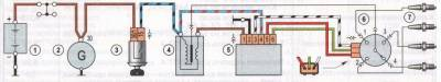 Схема электрооборудования на ВАЗ-2106 – пособие для ремонта