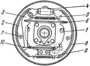 Замена заднего троса ручника на ВАЗ 2101-ВАЗ 2107