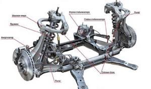 Замена передних поперечных рычагов на ВАЗ 2110, ВАЗ 2111, ВАЗ 2112