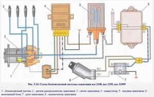 Вся информация о системе зажигания на ВАЗ 2108, ВАЗ 2109, ВАЗ 21099