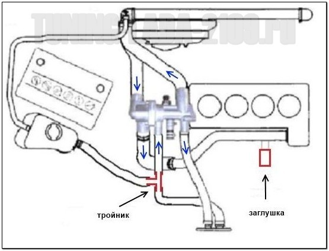 Замена терморегулятора на ВАЗ 2108, ВАЗ 2109, ВАЗ 21099