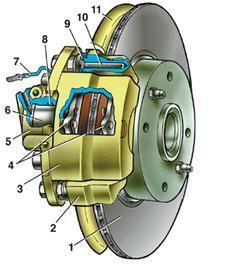 Замена тормозных трубок на ВАЗ 2110, ВАЗ 2111, ВАЗ 2112