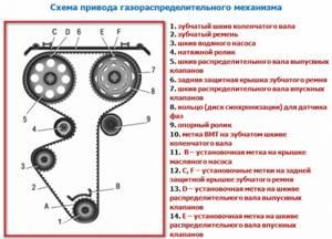 Замена ремня ГРМ на ВАЗ 2110, ВАЗ 2111, ВАЗ 2112
