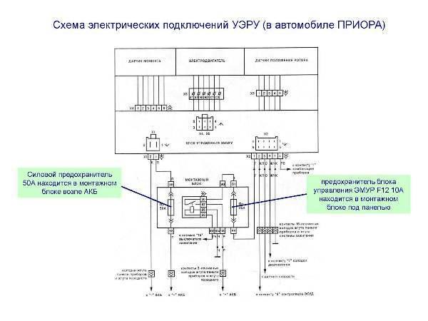 Ремонт ЭУР на Лада Приора. Снятие, установка и основные поломки
