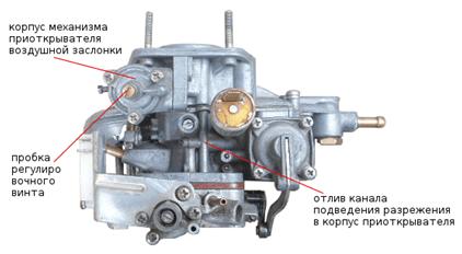 Регулировка дроссельных заслонок карбюратора на ВАЗ 2101-ВАЗ 2107