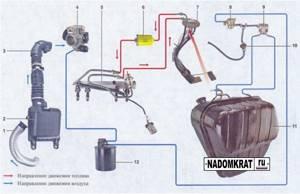 Замена топливной рампы на ВАЗ 2113, ВАЗ 2114, ВАЗ 2115