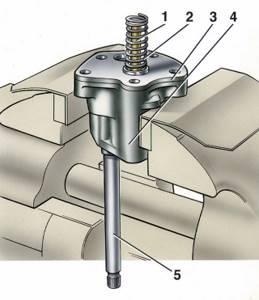 Замена масляного насоса на ВАЗ 2101-ВАЗ 2107