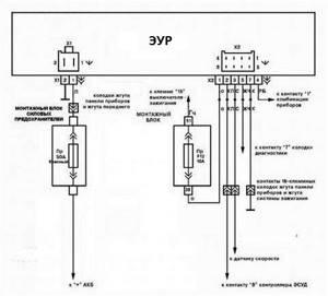 Замена руля нового образца на ВАЗ 2108, ВАЗ 2109, ВАЗ 21099