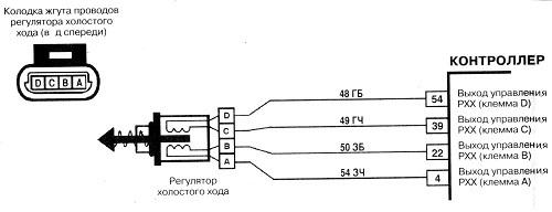 Замена датчика холостого хода на ВАЗ 2110, ВАЗ 2111, ВАЗ 2112