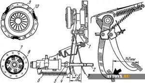 Регулировка сцепления на ВАЗ 2101-ВАЗ 2107