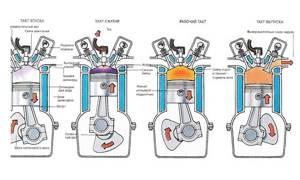Замена экрана двигателя на приоре