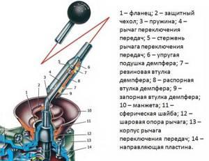 Замена рычага КПП на ВАЗ 2101-ВАЗ 2107