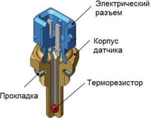 Замена датчика температуры охлаждающей жидкости на ВАЗ 2101-ВАЗ 2107
