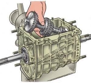 Ремонт коробки передач на ВАЗ 2101-ВАЗ 2107