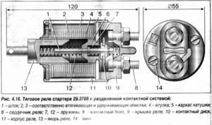 Замена реле включения стартера на ВАЗ 2108, ВАЗ 2109, ВАЗ 21099