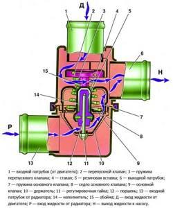 Замена термостата на ВАЗ 2101-ВАЗ 2107