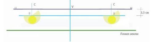 Регулировка света фар на ВАЗ 2103, ВАЗ 2106