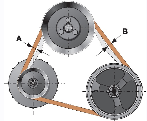 Устранение воздушных пробок в системе охлаждения на ВАЗ 2101-ВАЗ 2107