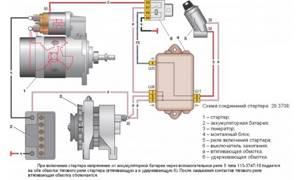 Ремонт стартера на ВАЗ 2101-ВАЗ 2107
