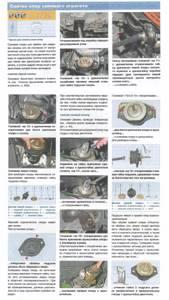Замена подушек двигателя на приоре
