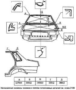 Замена передних и задних дверей на ВАЗ 2108, ВАЗ 2109, ВАЗ 21099