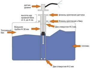 Замена датчика уровня топлива на калине