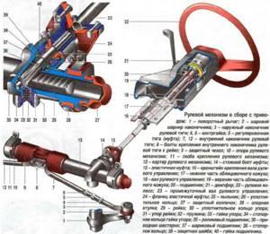 Замена рулевых тяг на ВАЗ 2108, ВАЗ 2109, ВАЗ 21099