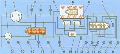 Замена комбинации приборов высокой панели на ВАЗ 2108, ВАЗ 2109, ВАЗ 21099